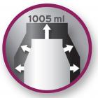 Chambre de broyage Broyeur Évolution 100-2 performance et silence optimisé